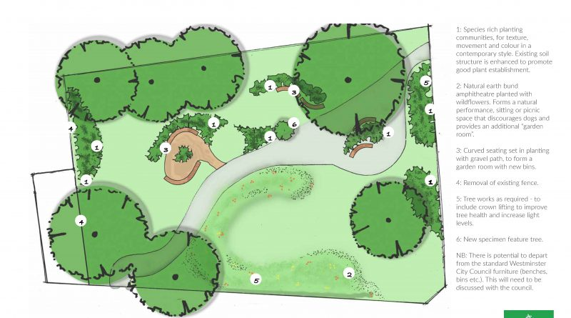 Illustration of Shrewsbury Gardens Improvements